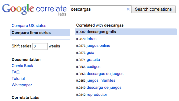 google correlate palabras clave