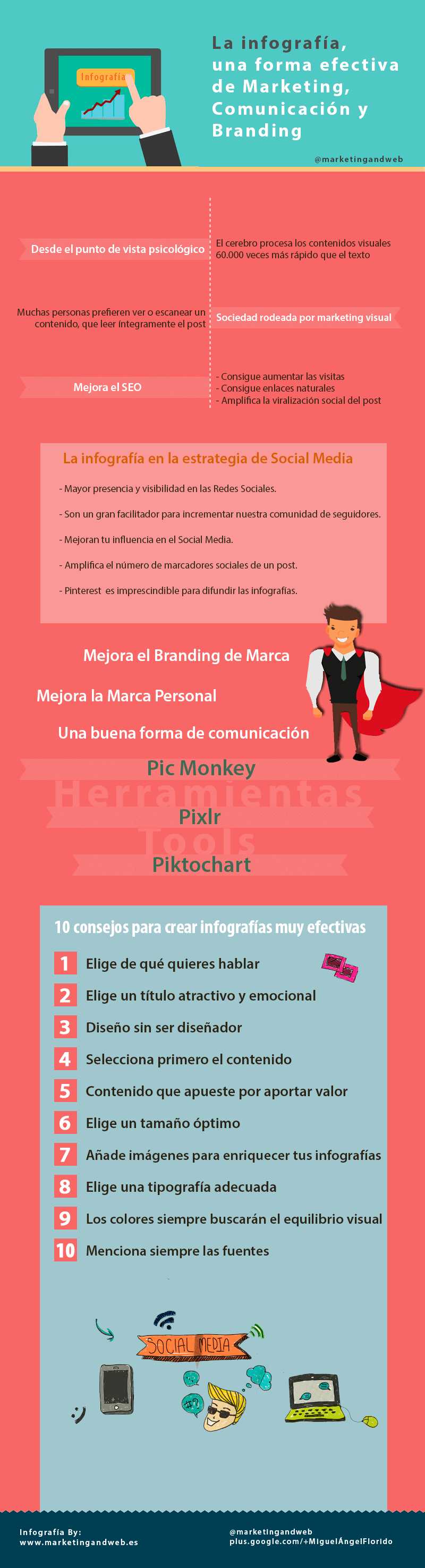 infografía marketing comunicación branding