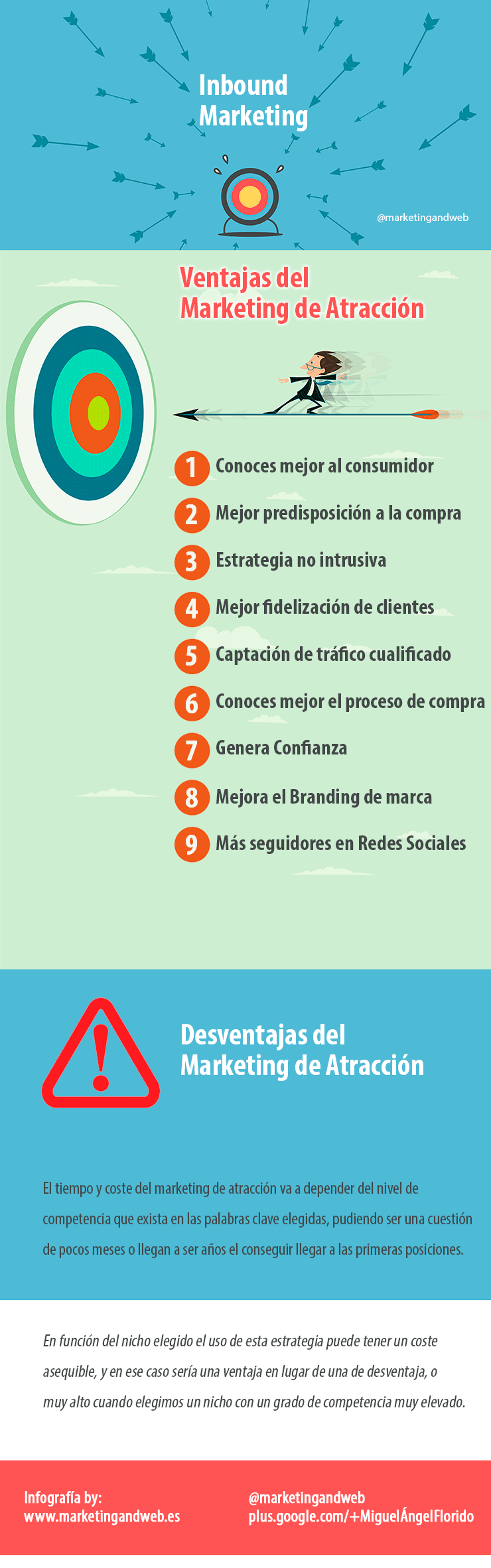 ventajas inbound marketing