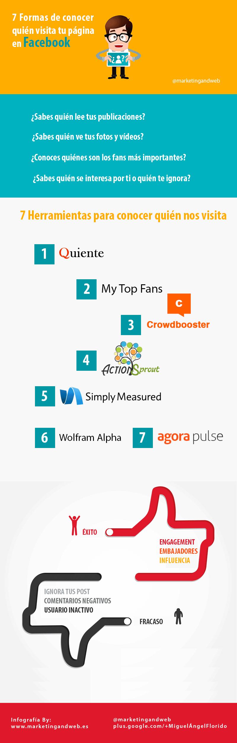 7 formas de conocer quién nos visita en facebook infografía