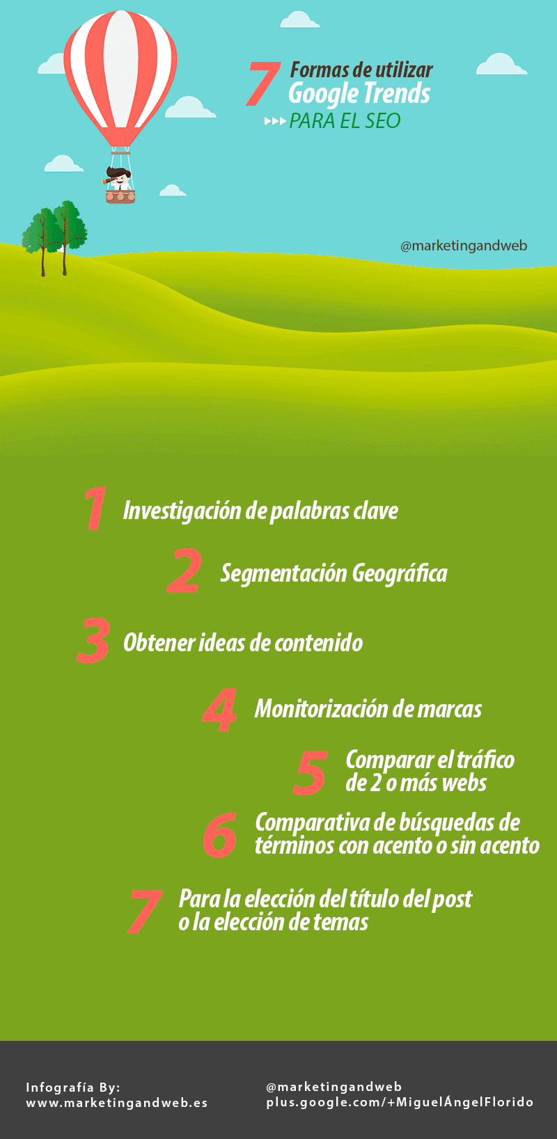 google trends en español guía infografía