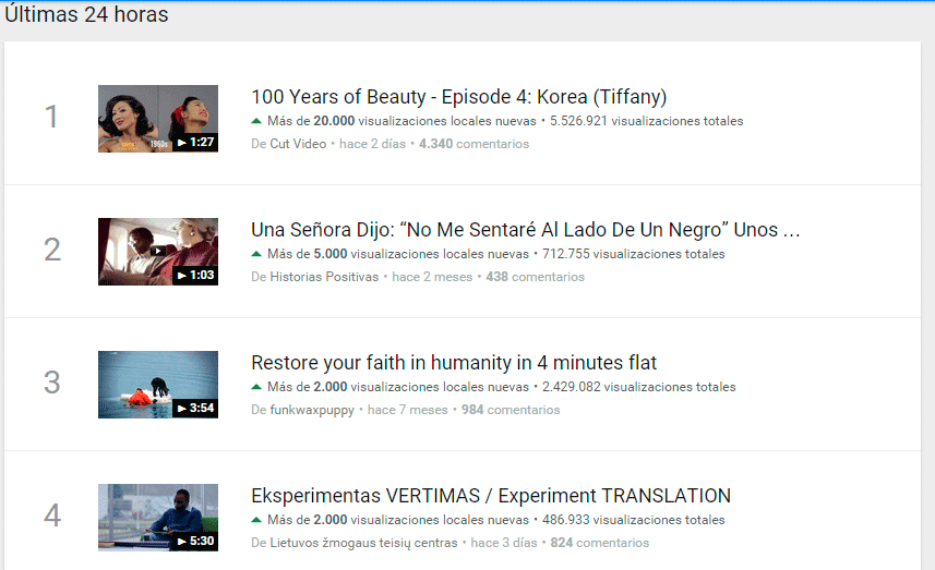 tendencias youtube