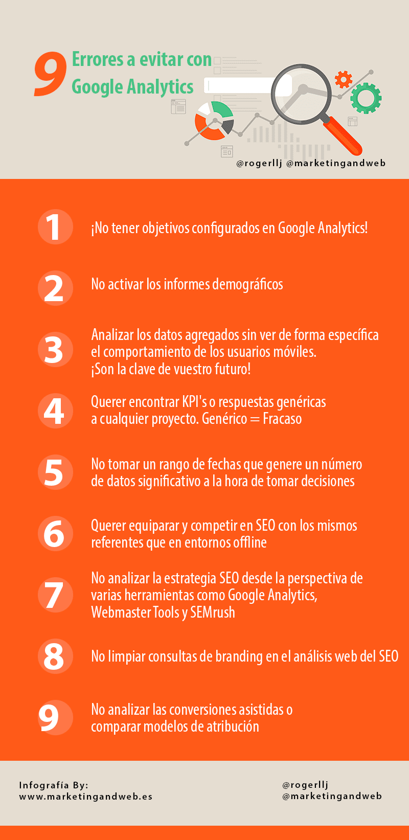 errores google analytics