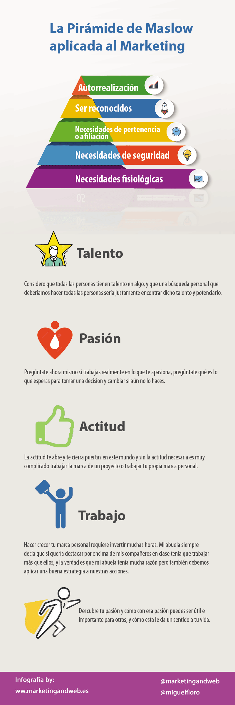 pirámide de maslow en el marketing